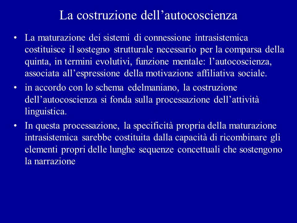 La costruzione dellautocoscienza La maturazione dei sistemi di connessione intrasistemica costituisce il sostegno strutturale necessario per la compar