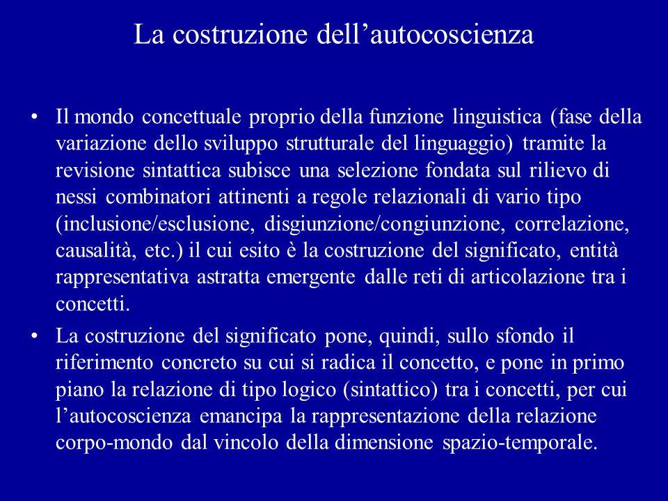 La costruzione dellautocoscienza Il mondo concettuale proprio della funzione linguistica (fase della variazione dello sviluppo strutturale del linguag