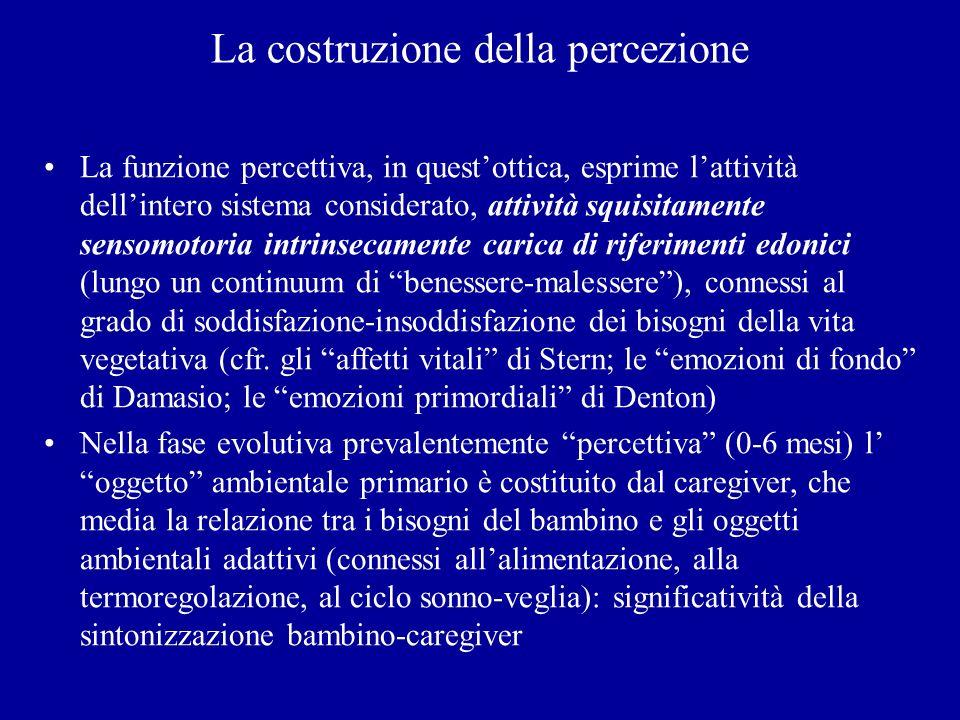 La costruzione della percezione La funzione percettiva, in questottica, esprime lattività dellintero sistema considerato, attività squisitamente senso