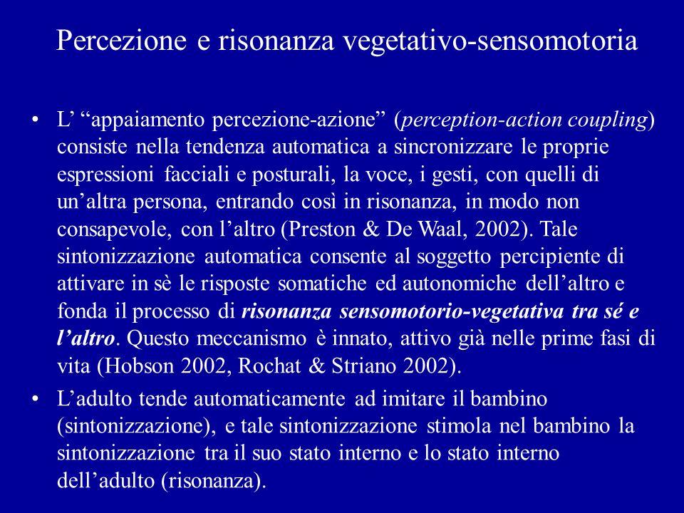 Percezione e risonanza vegetativo-sensomotoria L appaiamento percezione-azione (perception-action coupling) consiste nella tendenza automatica a sincr