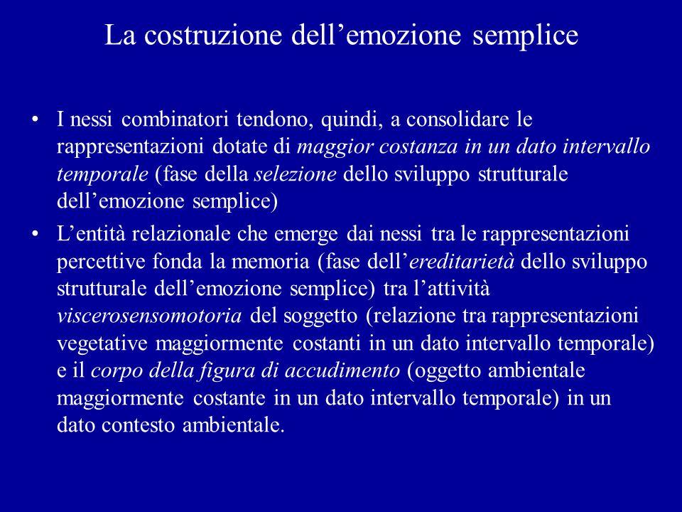 La costruzione dellemozione semplice I nessi combinatori tendono, quindi, a consolidare le rappresentazioni dotate di maggior costanza in un dato inte