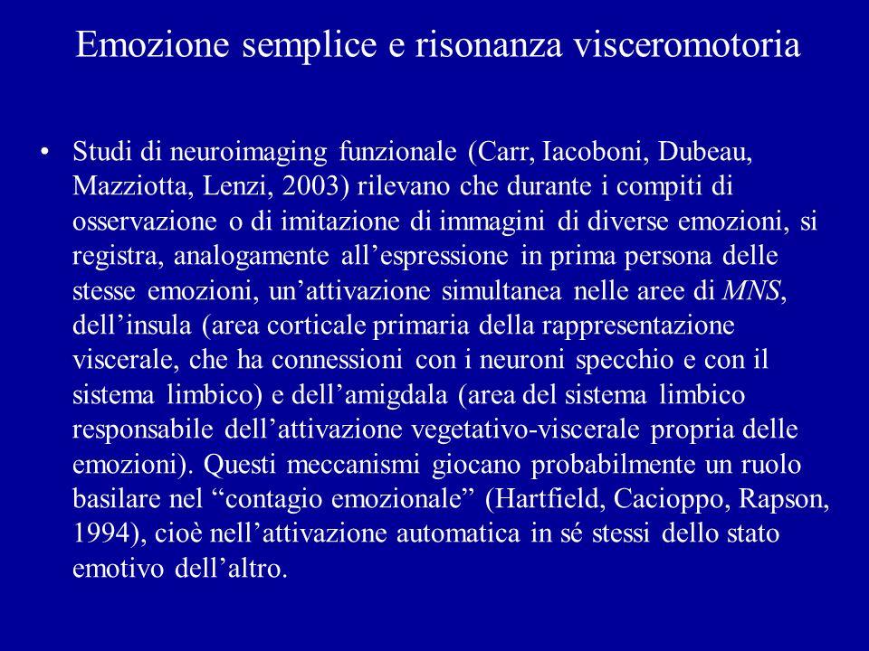 Emozione semplice e risonanza visceromotoria Studi di neuroimaging funzionale (Carr, Iacoboni, Dubeau, Mazziotta, Lenzi, 2003) rilevano che durante i