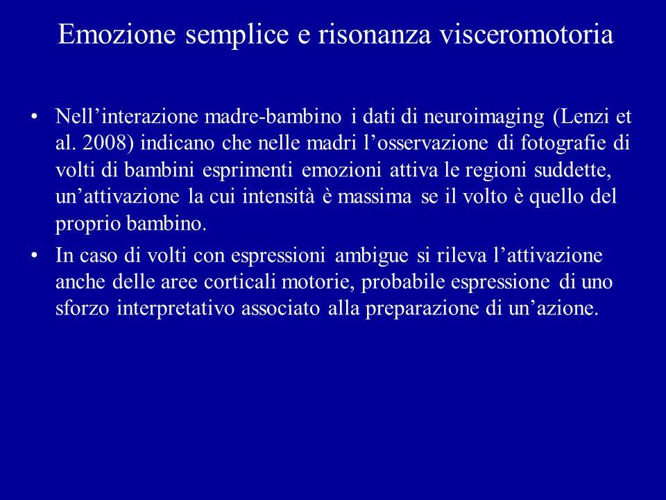 Emozione semplice e risonanza visceromotoria Nellinterazione madre-bambino i dati di neuroimaging (Lenzi et al. 2008) indicano che nelle madri losserv