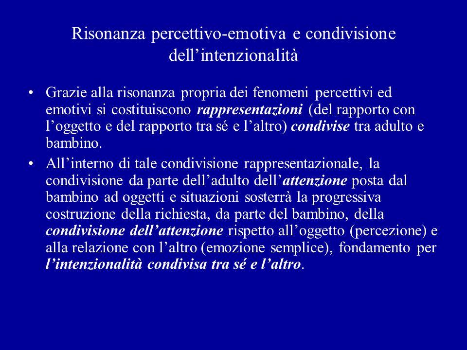 Risonanza percettivo-emotiva e condivisione dellintenzionalità Grazie alla risonanza propria dei fenomeni percettivi ed emotivi si costituiscono rappr