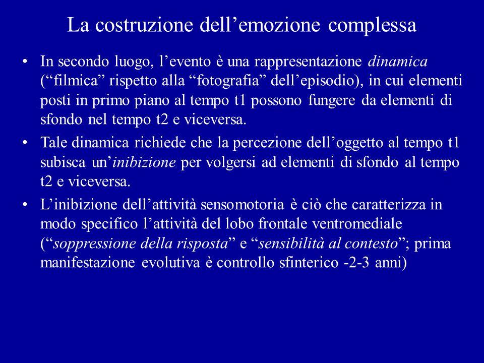 La costruzione dellemozione complessa In secondo luogo, levento è una rappresentazione dinamica (filmica rispetto alla fotografia dellepisodio), in cu