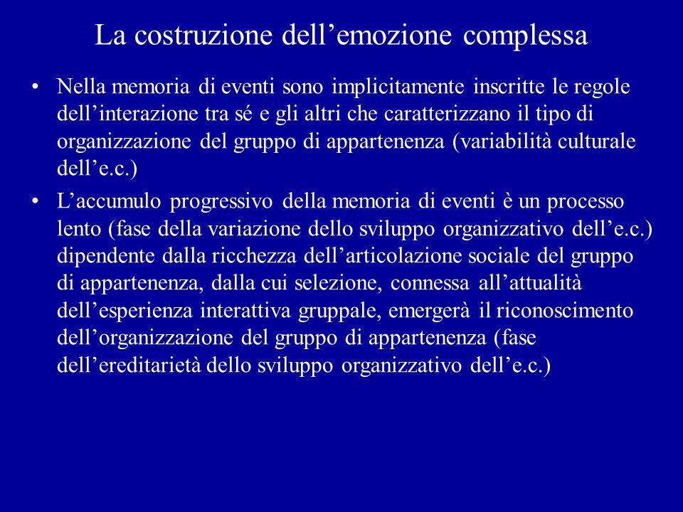 La costruzione dellemozione complessa Nella memoria di eventi sono implicitamente inscritte le regole dellinterazione tra sé e gli altri che caratteri