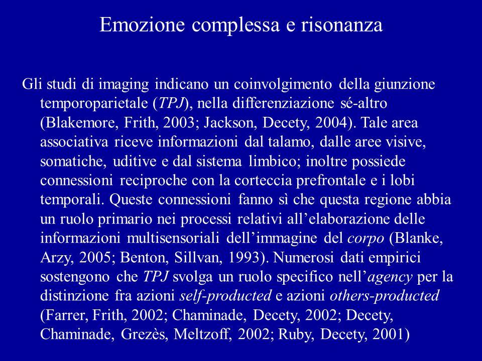 Emozione complessa e risonanza Gli studi di imaging indicano un coinvolgimento della giunzione temporoparietale (TPJ), nella differenziazione sé-altro