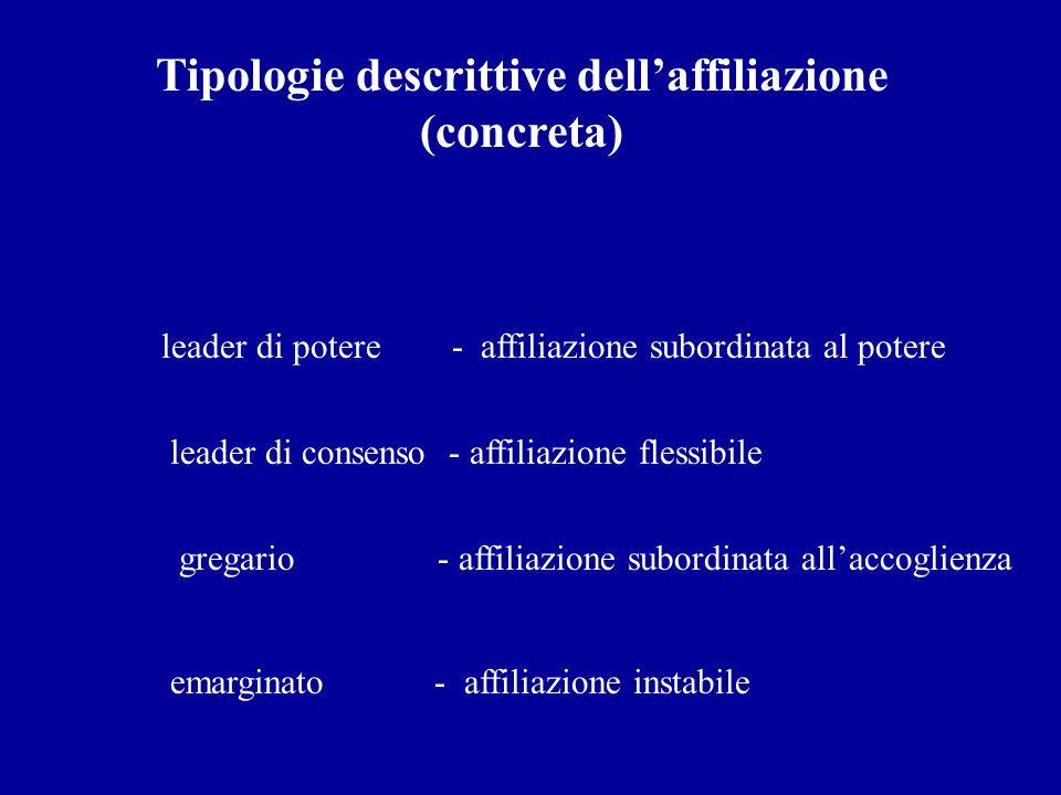 Tipologie descrittive dellaffiliazione (concreta) leader di potere - affiliazione subordinata al potere leader di consenso - affiliazione flessibile g