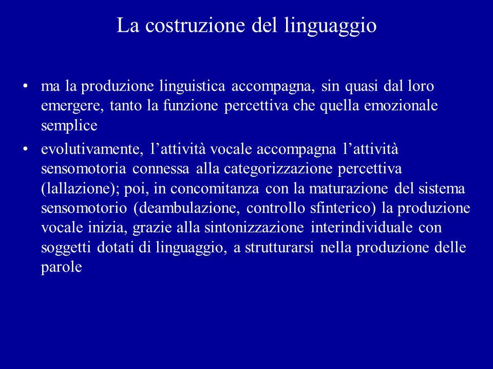 La costruzione del linguaggio ma la produzione linguistica accompagna, sin quasi dal loro emergere, tanto la funzione percettiva che quella emozionale