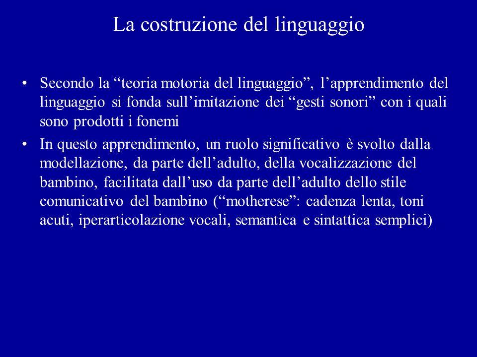 La costruzione del linguaggio Secondo la teoria motoria del linguaggio, lapprendimento del linguaggio si fonda sullimitazione dei gesti sonori con i q