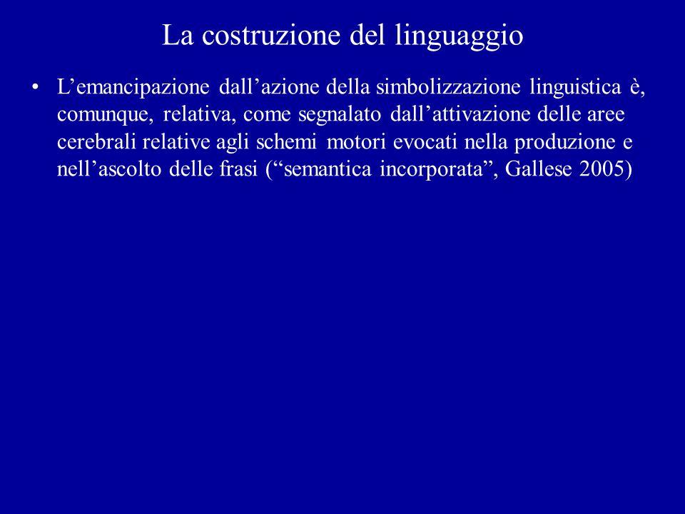 La costruzione del linguaggio Lemancipazione dallazione della simbolizzazione linguistica è, comunque, relativa, come segnalato dallattivazione delle