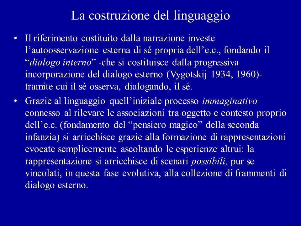 La costruzione del linguaggio Il riferimento costituito dalla narrazione investe lautoosservazione esterna di sé propria delle.c., fondando ildialogo