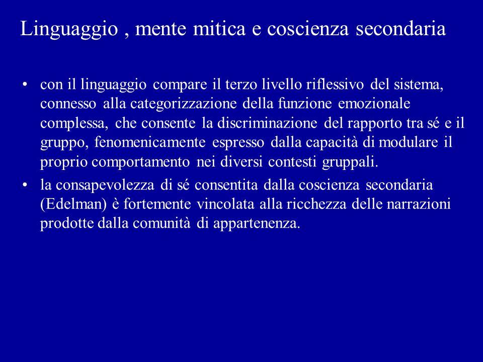 Linguaggio, mente mitica e coscienza secondaria con il linguaggio compare il terzo livello riflessivo del sistema, connesso alla categorizzazione dell