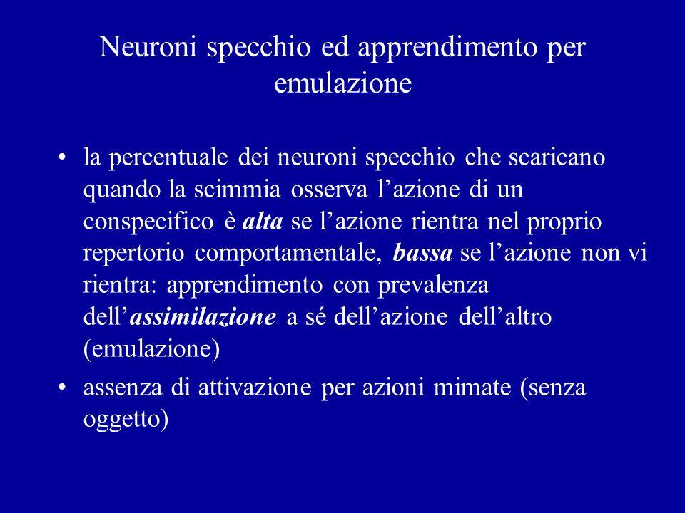 Neuroni specchio ed apprendimento per emulazione la percentuale dei neuroni specchio che scaricano quando la scimmia osserva lazione di un conspecific