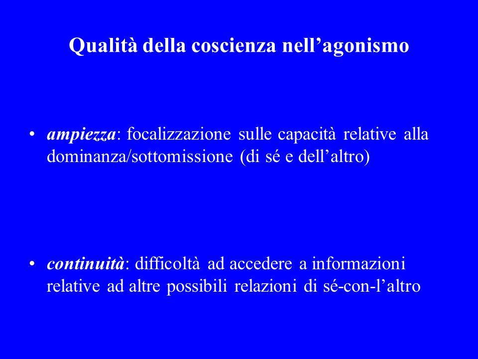 Qualità della coscienza nellagonismo ampiezza: focalizzazione sulle capacità relative alla dominanza/sottomissione (di sé e dellaltro) continuità: dif
