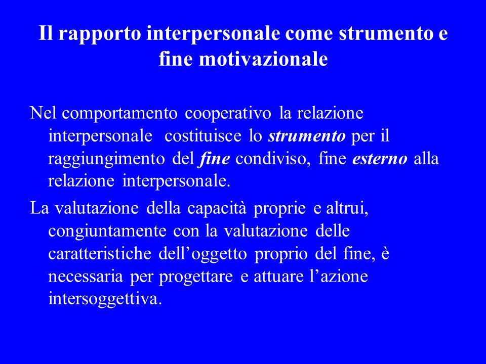 Il rapporto interpersonale come strumento e fine motivazionale Nel comportamento cooperativo la relazione interpersonale costituisce lo strumento per