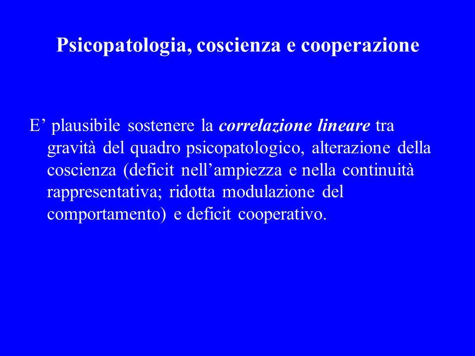 Psicopatologia, coscienza e cooperazione E plausibile sostenere la correlazione lineare tra gravità del quadro psicopatologico, alterazione della cosc