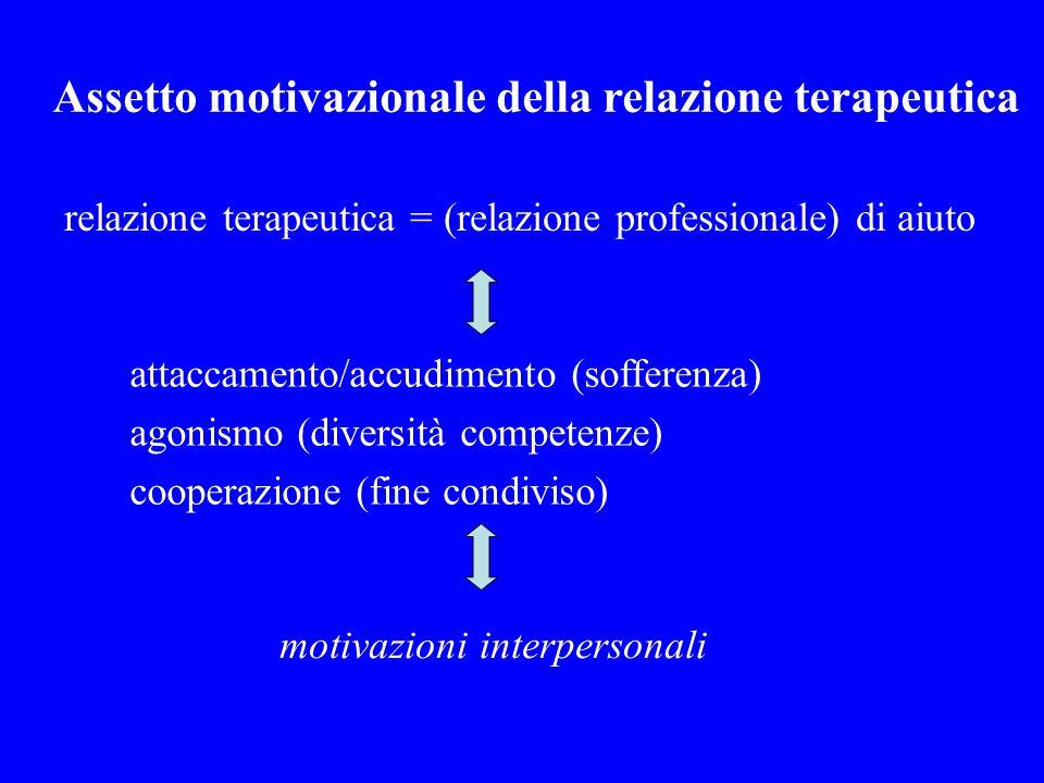 Assetto motivazionale della relazione terapeutica relazione terapeutica = (relazione professionale) di aiuto attaccamento/accudimento (sofferenza) ago