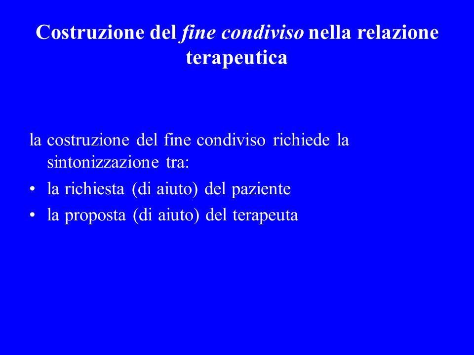 Costruzione del fine condiviso nella relazione terapeutica la costruzione del fine condiviso richiede la sintonizzazione tra: la richiesta (di aiuto)