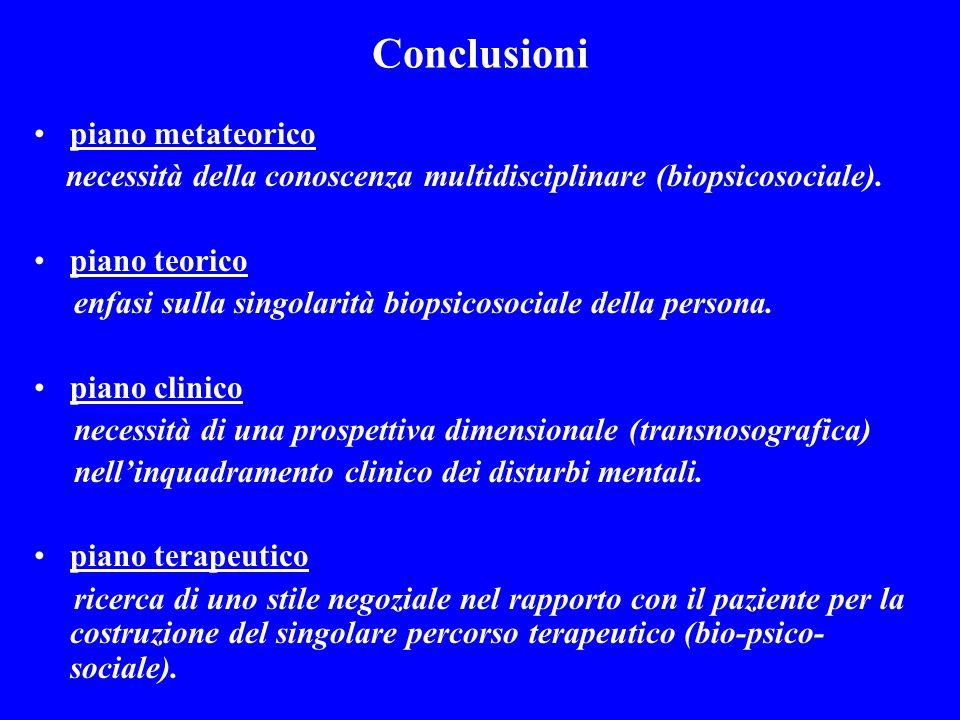 Conclusioni piano metateorico necessità della conoscenza multidisciplinare (biopsicosociale). piano teorico enfasi sulla singolarità biopsicosociale d
