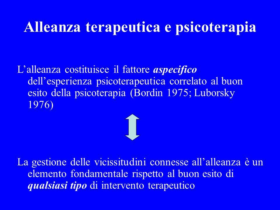Costruzione del fine condiviso nella relazione terapeutica la costruzione del fine condiviso richiede la sintonizzazione tra: la richiesta (di aiuto) del paziente la proposta (di aiuto) del terapeuta