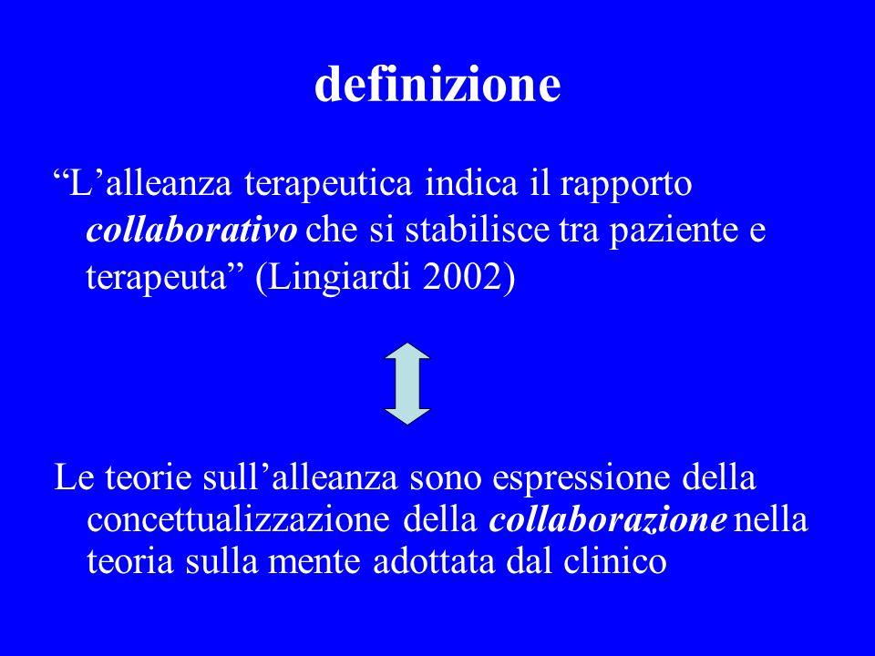 Transfert reale (Freud 1913) Alleanza dellIo (Sterba 1934) Transfert razionale (Fenichel 1941) Alleanza terapeutica (Zetzel 1958) Transfert maturo (Stone 1961) Alleanza di lavoro (Greenson 1965) Alleanza di trattamento (Sandler, Dare, Holder 1973) Modello panteorico di alleanza (obiettivi-compiti-legame; Bordin 1975) Negoziazione intersoggettiva (Safran, Muran 1998) definizione