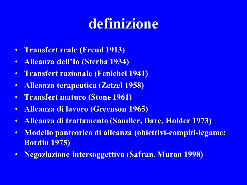 Transfert reale (Freud 1913) Alleanza dellIo (Sterba 1934) Transfert razionale (Fenichel 1941) Alleanza terapeutica (Zetzel 1958) Transfert maturo (St