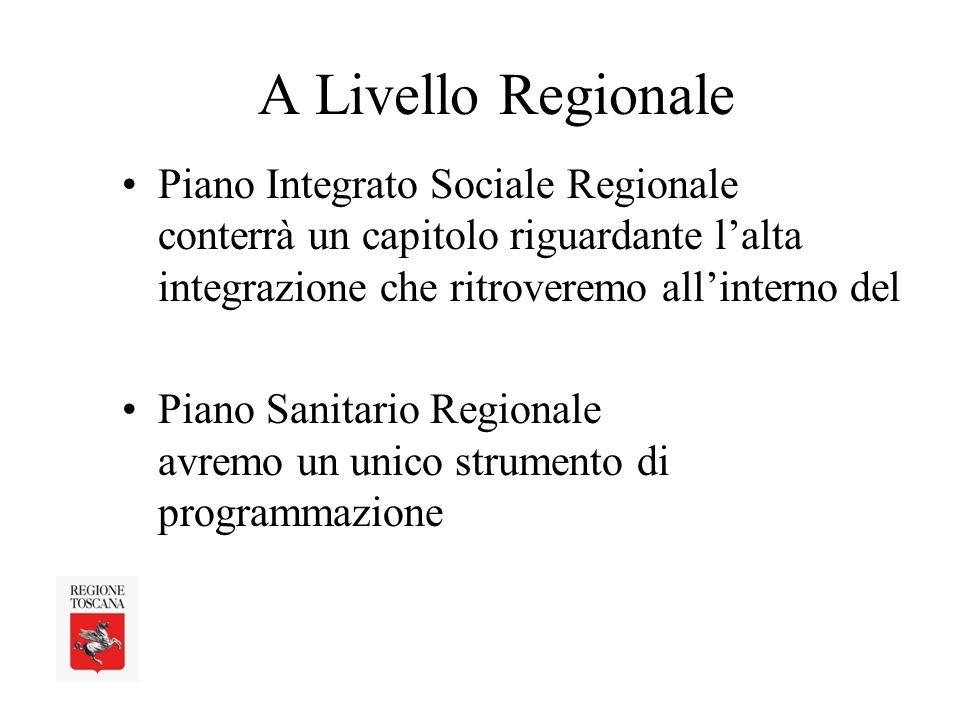 A Livello Regionale Piano Integrato Sociale Regionale conterrà un capitolo riguardante lalta integrazione che ritroveremo allinterno del Piano Sanitario Regionale avremo un unico strumento di programmazione