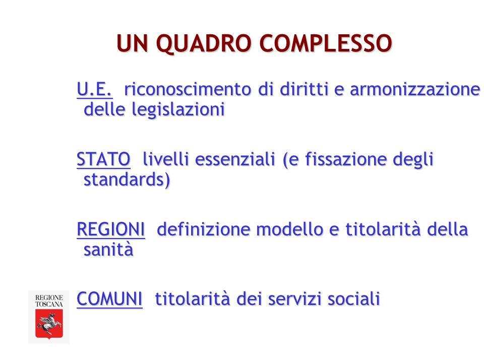 UN QUADRO COMPLESSO U.E. riconoscimento di diritti e armonizzazione delle legislazioni U.E.