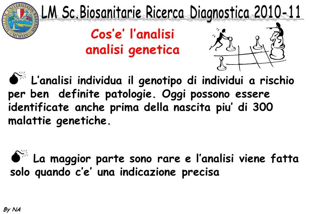 By NA Cose lanalisi analisi genetica Lanalisi individua il genotipo di individui a rischio per ben definite patologie. Oggi possono essere identificat