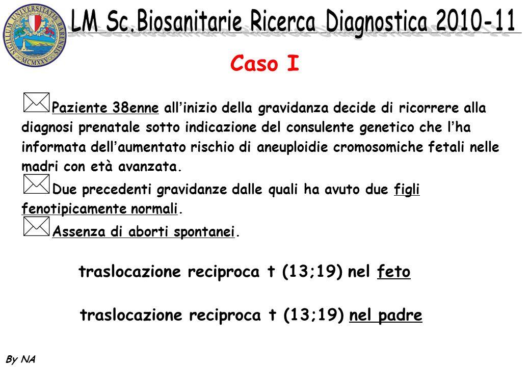 By NA Caso I * Paziente 38enne allinizio della gravidanza decide di ricorrere alla diagnosi prenatale sotto indicazione del consulente genetico che lh