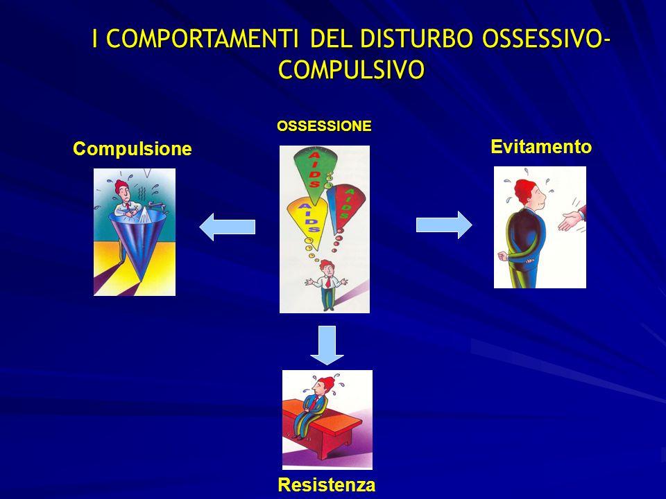 OSSESSIONE I COMPORTAMENTI DEL DISTURBO OSSESSIVO- COMPULSIVO Evitamento Compulsione Resistenza