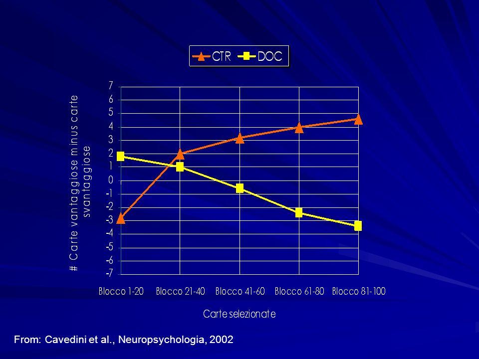 From: Cavedini et al., Neuropsychologia, 2002