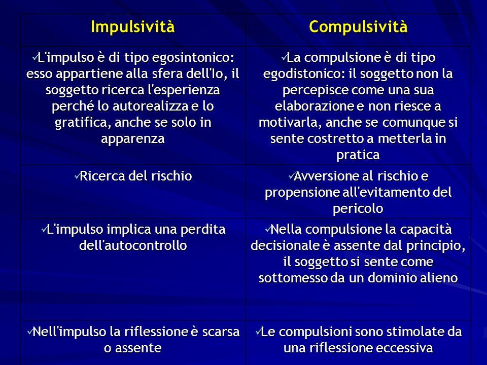 ImpulsivitàCompulsività L'impulso è di tipo egosintonico: esso appartiene alla sfera dell'Io, il soggetto ricerca l'esperienza perché lo autorealizza