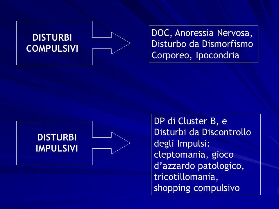 DISTURBI COMPULSIVI DISTURBI IMPULSIVI DOC, Anoressia Nervosa, Disturbo da Dismorfismo Corporeo, Ipocondria DP di Cluster B, e Disturbi da Discontroll