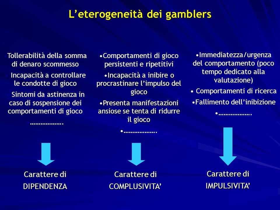 Tollerabilità della somma di denaro scommesso Incapacità a controllare le condotte di gioco Sintomi da astinenza in caso di sospensione dei comportamenti di gioco ……………….