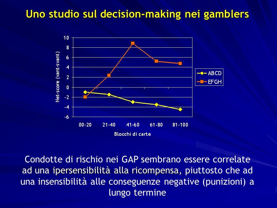 ipersensibilità alla ricompensa Condotte di rischio nei GAP sembrano essere correlate ad una ipersensibilità alla ricompensa, piuttosto che ad una insensibilità alle conseguenze negative (punizioni) a lungo termine Uno studio sul decision-making nei gamblers