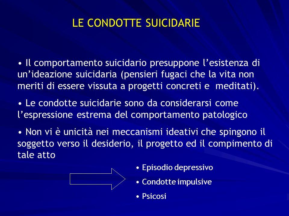 LE CONDOTTE SUICIDARIE Il comportamento suicidario presuppone lesistenza di unideazione suicidaria (pensieri fugaci che la vita non meriti di essere vissuta a progetti concreti e meditati).