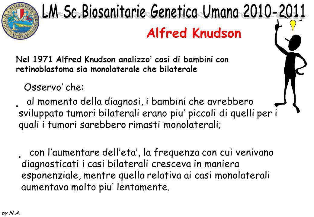 by N.A. retinoblastoma bilaterale retinoblastoma monolaterale non-penetrante Apparente trasmissione dominante... Genetica del retinoblastoma