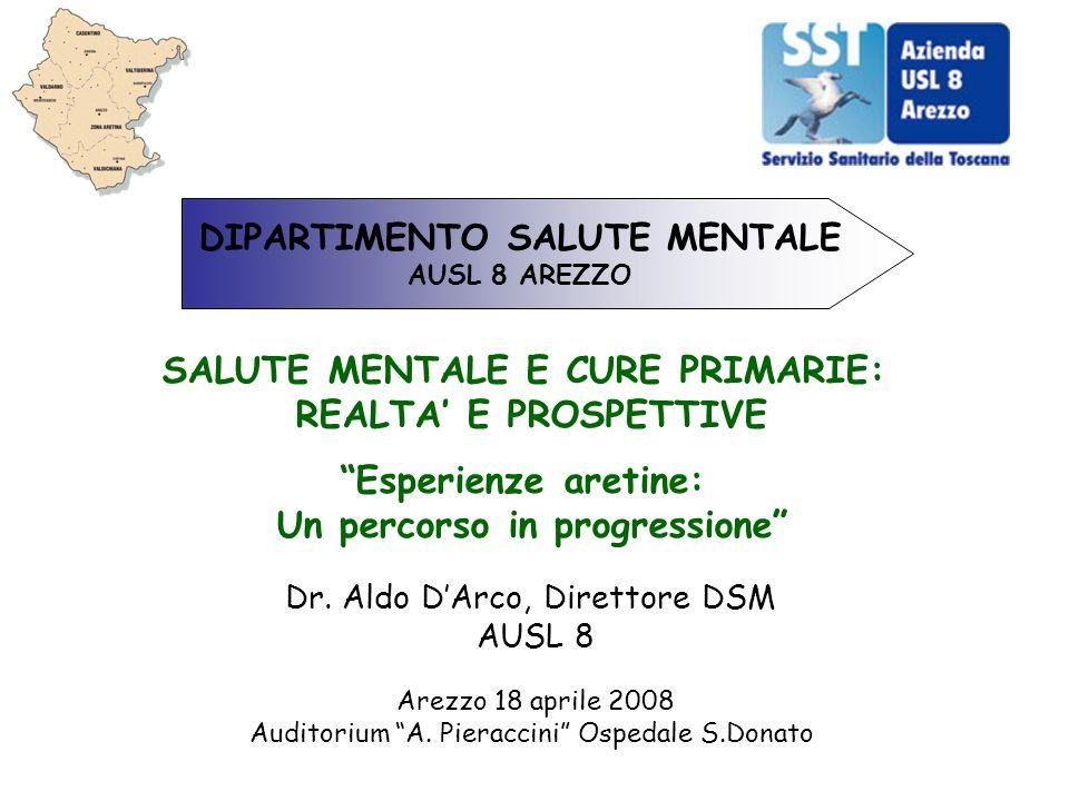 DIPARTIMENTO SALUTE MENTALE AUSL 8 AREZZO Dr. Aldo DArco, Direttore DSM AUSL 8 Arezzo 18 aprile 2008 Auditorium A. Pieraccini Ospedale S.Donato SALUTE