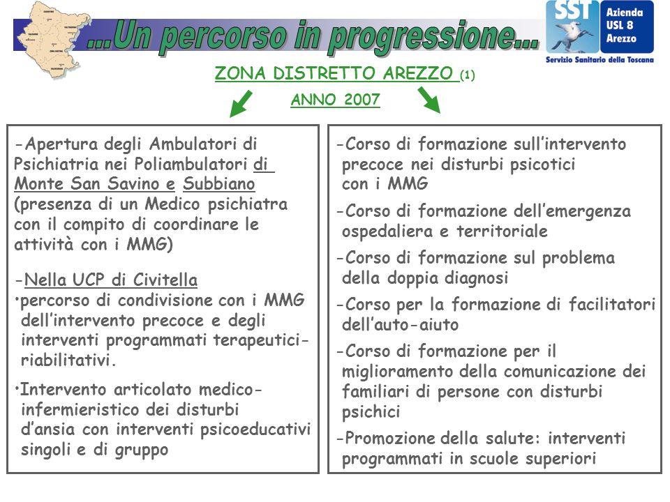 ANNO 2007 ZONA DISTRETTO AREZZO (1) -Apertura degli Ambulatori di Psichiatria nei Poliambulatori di Monte San Savino e Subbiano (presenza di un Medico