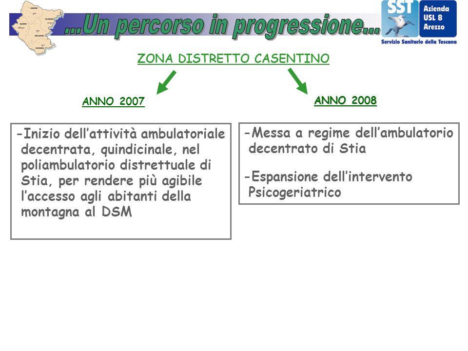 ANNO 2007 ZONA DISTRETTO CASENTINO -Inizio dellattività ambulatoriale decentrata, quindicinale, nel poliambulatorio distrettuale di Stia, per rendere