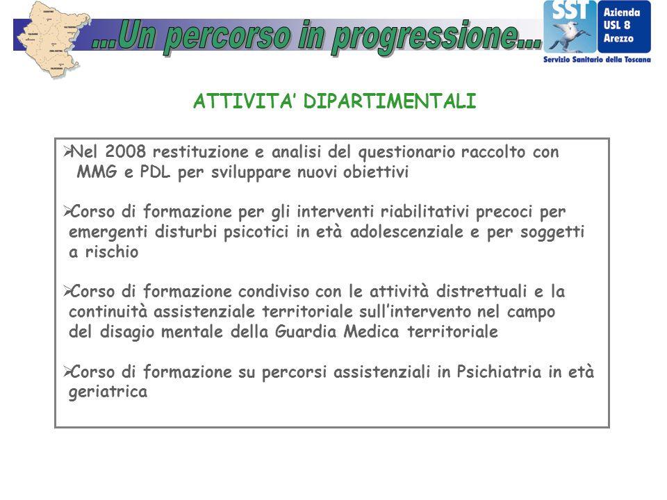 ATTIVITA DIPARTIMENTALI Nel 2008 restituzione e analisi del questionario raccolto con MMG e PDL per sviluppare nuovi obiettivi Corso di formazione per
