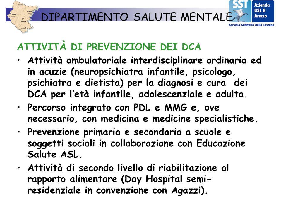 ATTIVITÀ DI PREVENZIONE DEI DCA Attività ambulatoriale interdisciplinare ordinaria ed in acuzie (neuropsichiatra infantile, psicologo, psichiatra e di