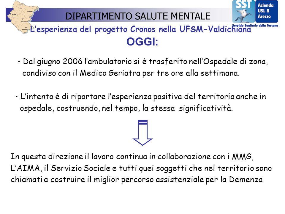 OGGI: Dal giugno 2006 lambulatorio si è trasferito nellOspedale di zona, condiviso con il Medico Geriatra per tre ore alla settimana. Lintento è di ri