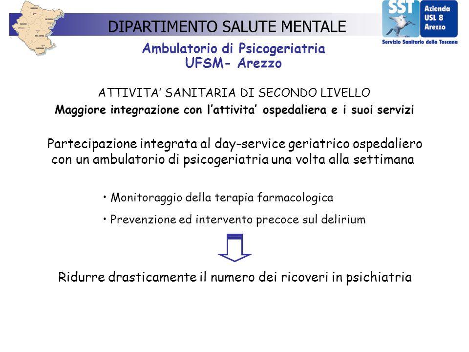 Ambulatorio di Psicogeriatria UFSM- Arezzo Partecipazione integrata al day-service geriatrico ospedaliero con un ambulatorio di psicogeriatria una vol