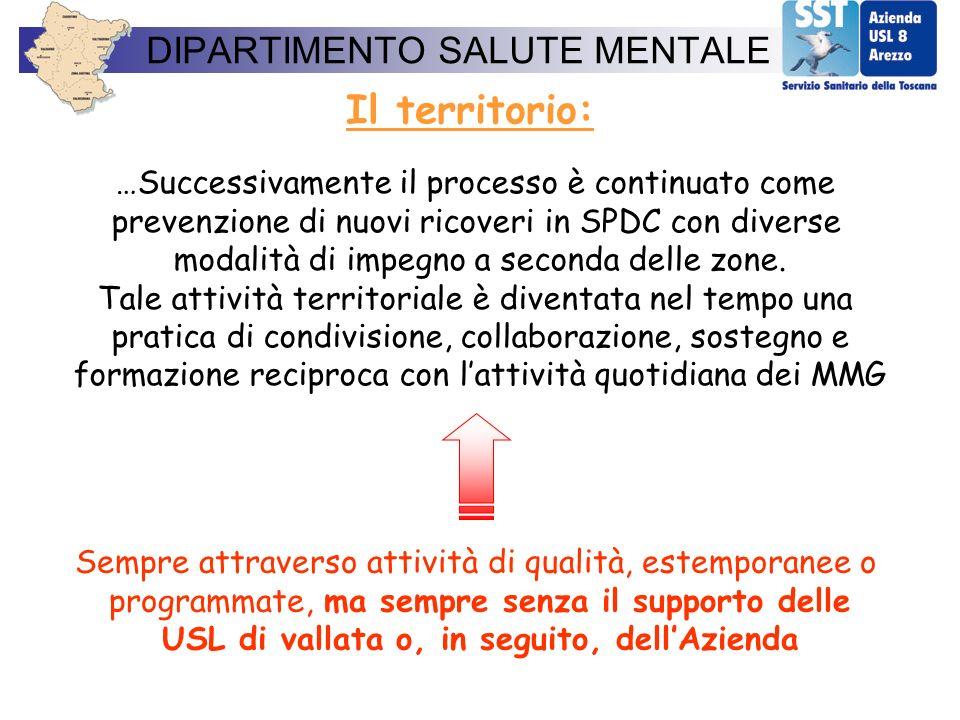 DIPARTIMENTO SALUTE MENTALE …Successivamente il processo è continuato come prevenzione di nuovi ricoveri in SPDC con diverse modalità di impegno a sec
