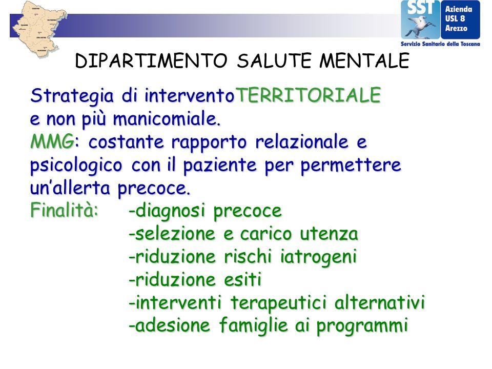 DIPARTIMENTO SALUTE MENTALE SerT (Doppia Diagnosi e intervento precoce prima della psichiatrizzazione).