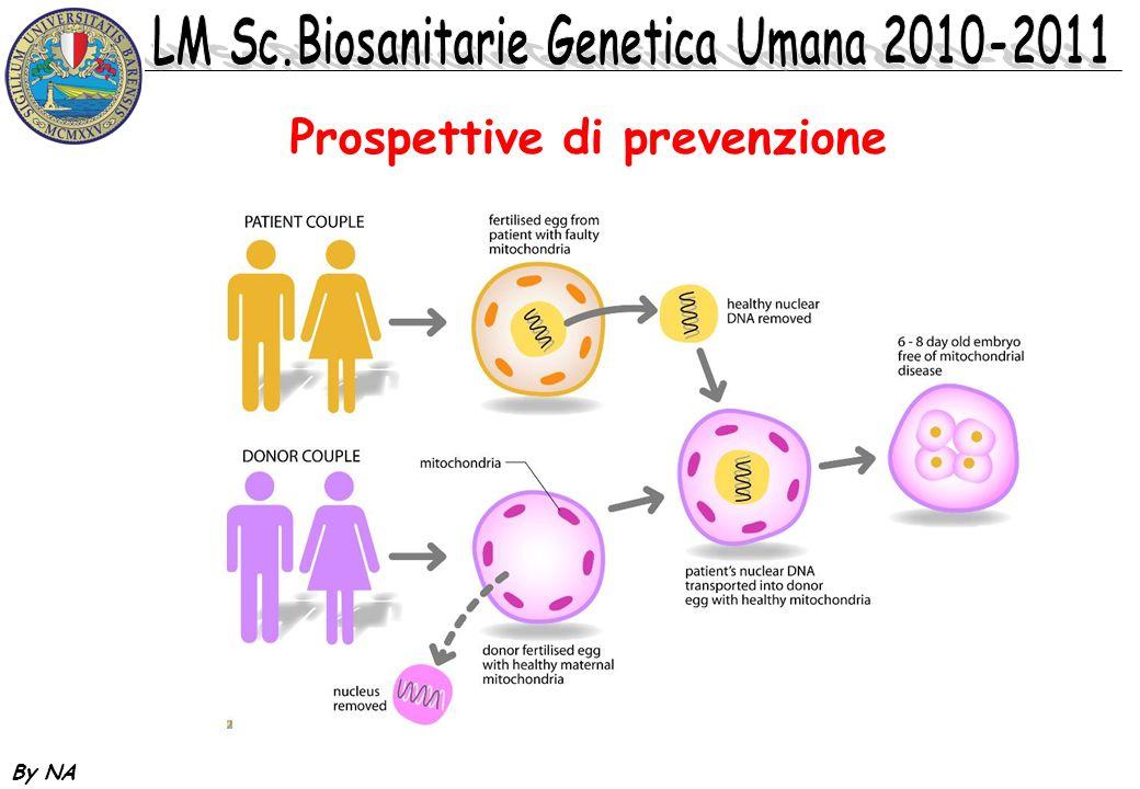 By NA Prospettive di prevenzione
