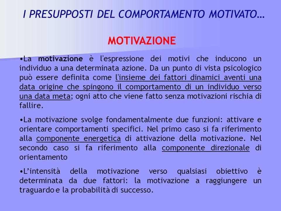 MOTIVAZIONE I PRESUPPOSTI DEL COMPORTAMENTO MOTIVATO… La motivazione è l'espressione dei motivi che inducono un individuo a una determinata azione. Da